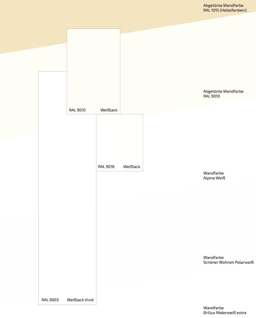 ral 9010 e 9016. Black Bedroom Furniture Sets. Home Design Ideas